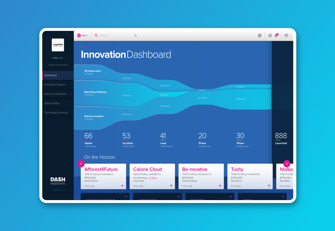 The dashboard of DASH
